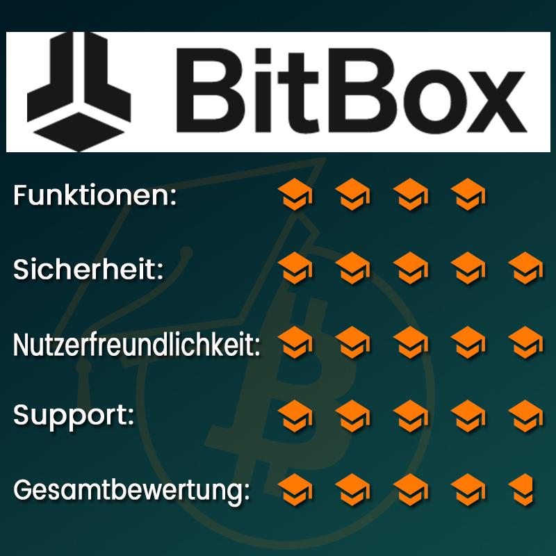 Bewertung Test BitBox02 Testergebnis